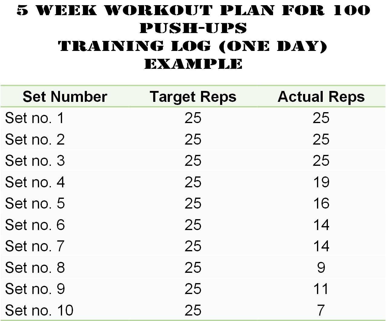 100 Pushups Week 2 inside 100 Push Up Challenge Printable Pdf