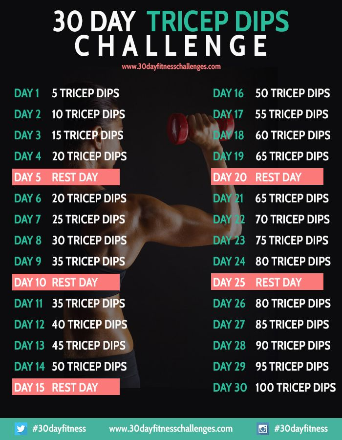 30 Day Tricep Dip Challenge (Download Pdf) - 30 Day for 30 Day Leg Challenge Printable Pdf