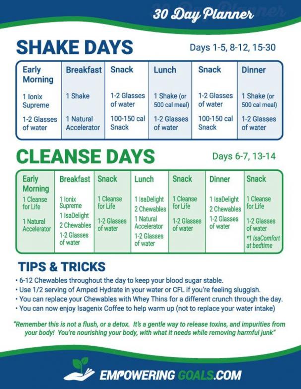 30Dayshakecleanseplanner #Fatburning In 2020 | Isagenix 30 with regard to Isagenix 30 Day Schedule Pdf