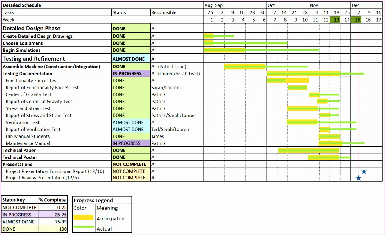 6 Excel Project Calendar Template - Excel Templates with How To Convert Xcel Doc To Calendar
