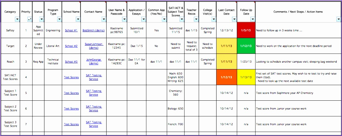 6 Project Management Excel Dashboard Templates - Excel intended for How To Convert Excel Spreadsheet To Calendar