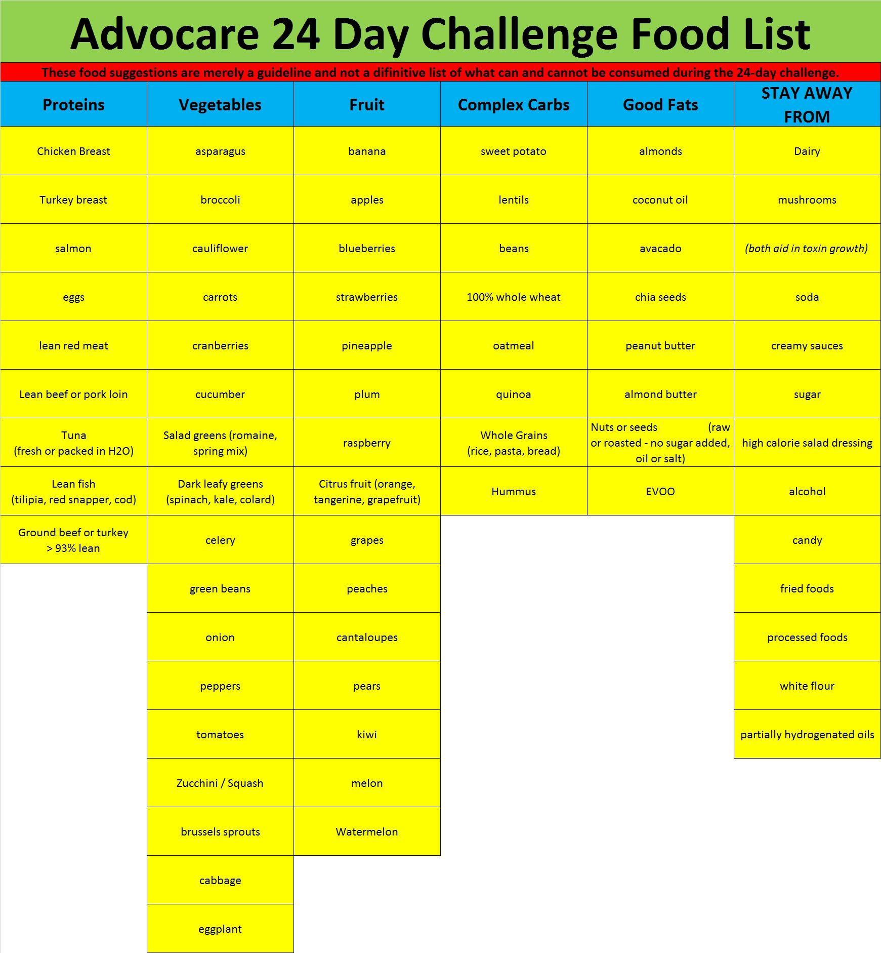 Advocare 24 Day Challenge Calendar | Printable Calendar in Track 4 Calendar Wake County