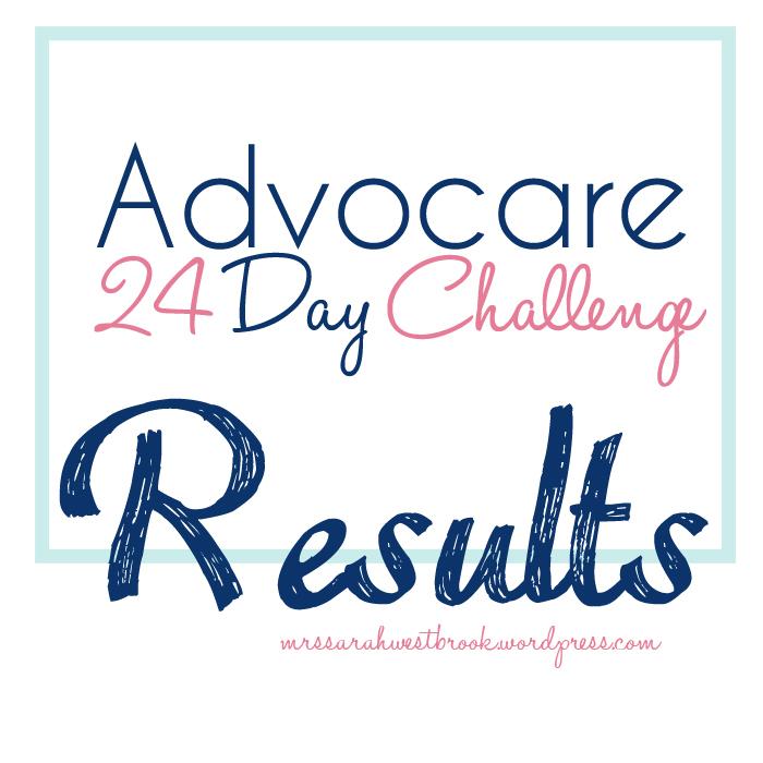 Advocare 24 Day Challenge Editable | Printable Calendar with regard to Nc Court Calendar Defendant Name