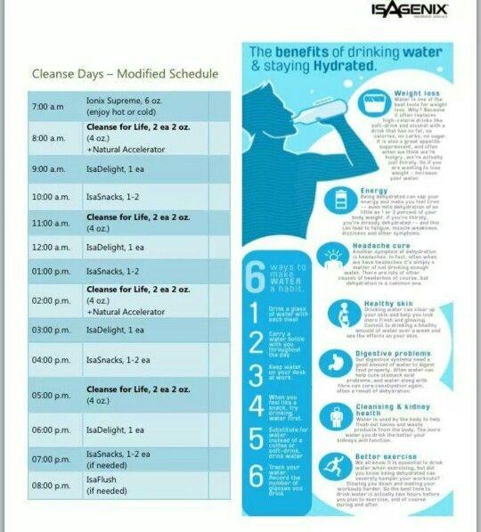 Cleanse Schedule   Isagenix Cleanse, Isagenix, Cleanse For intended for Isagenix Shake Day Schedule Pdf 2022