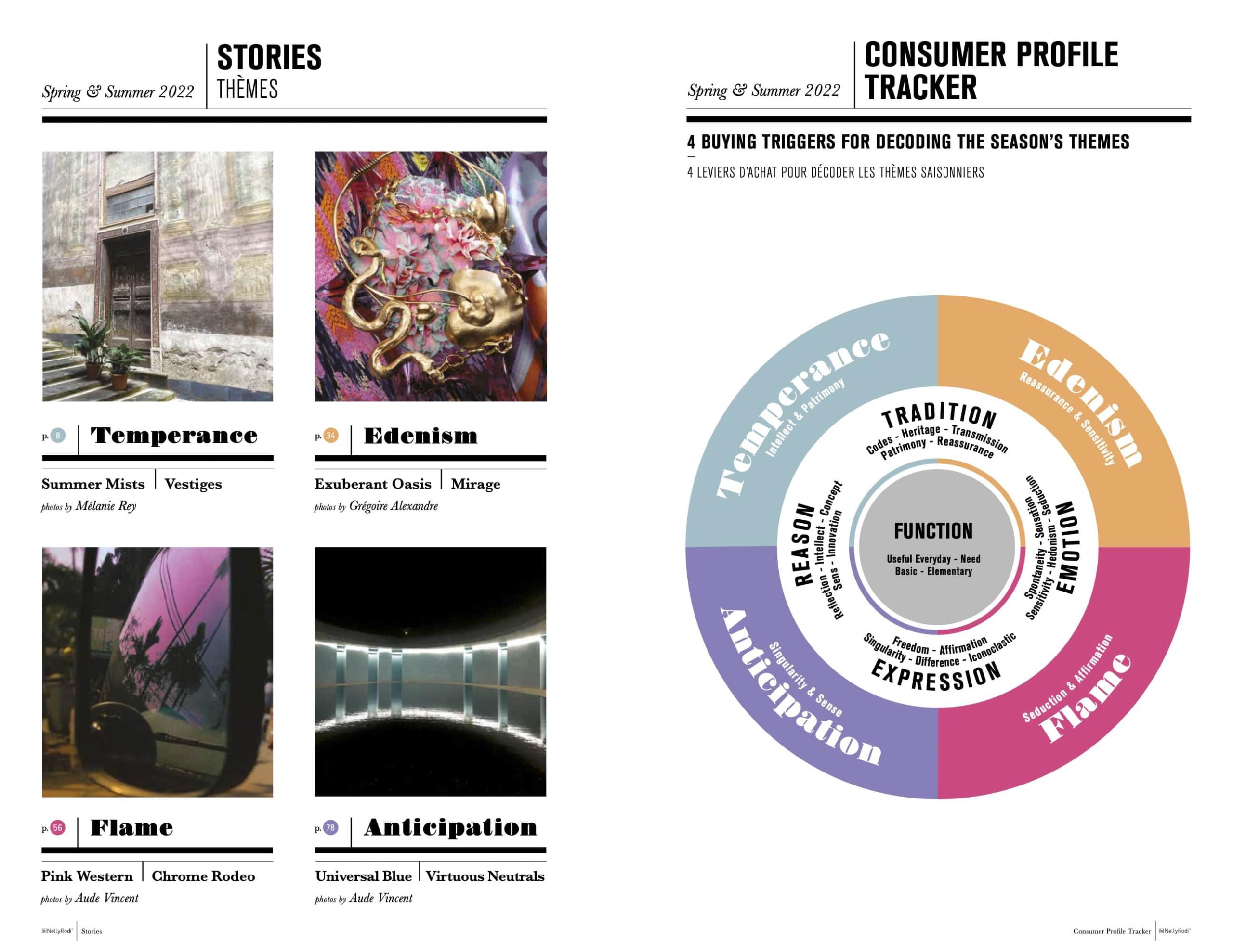 Color Intelligence Printemps-Eté 2022 - Nellyrodi En inside Southestern Louisiana Spring 2022