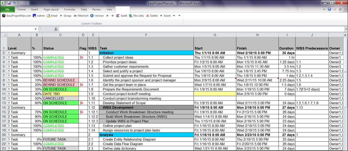 Excel Project Planner with regard to Turn Excel Spreadsheet Into Calendar