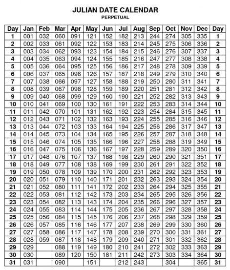Free Julian Calendar 2020 Printable   Calendar Printables for Julian Calendar 2022 Leap Year
