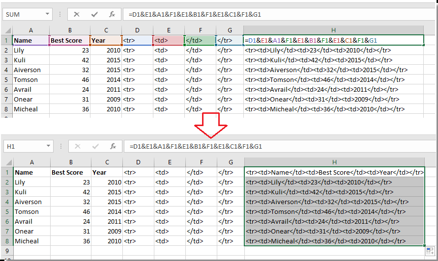 How To Convert Excel Sheet Or Cells To Html Table? pertaining to Can I Convert An Excel Doc To A Calendat
