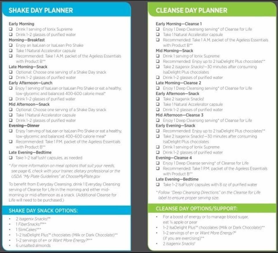 Ideaflavia Simoes On Isagenix Ideas | Isagenix 30 Day in Isagenix 30 Day Schedule Pdf