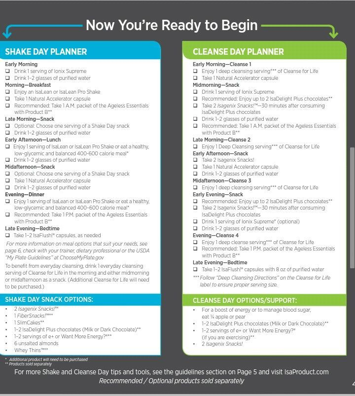 Isagenix 30 Day Cleanse Daily Schedule - Google Search intended for Isagenix 30 Day Schedule Pdf