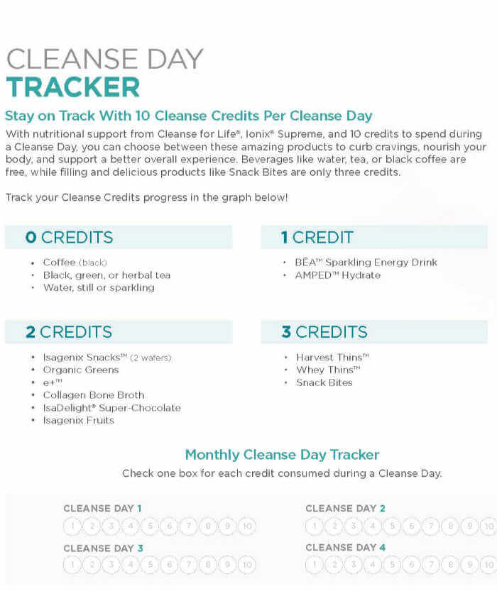 Isagenix 9 Day Cleanse - Slidesharedocs intended for Isagenix 30 Day Calendar