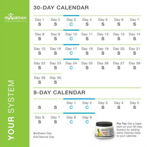Isagenix Directions For 30 Day And 9 Day Cleanse # inside Isagenix Shake Day Schedule Pdf 2022