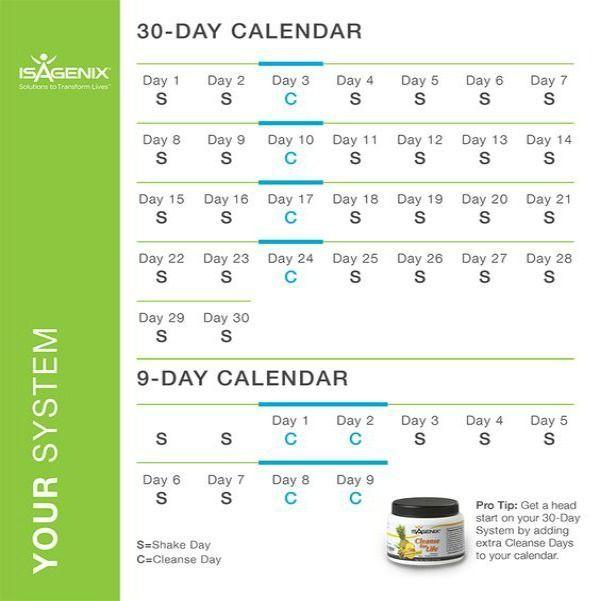 Isagenix Nutritional Cleansing System - 30 Day Cleanse regarding Isagenix 30 Day Schedule Pdf