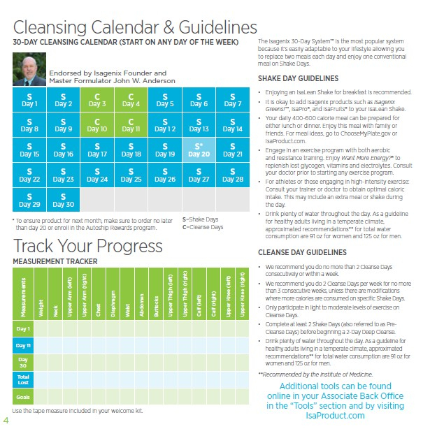 Joyagenix Cleanse Support: Do Your Measurements And Photos! with Isagenix 30 Day Schedule Pdf