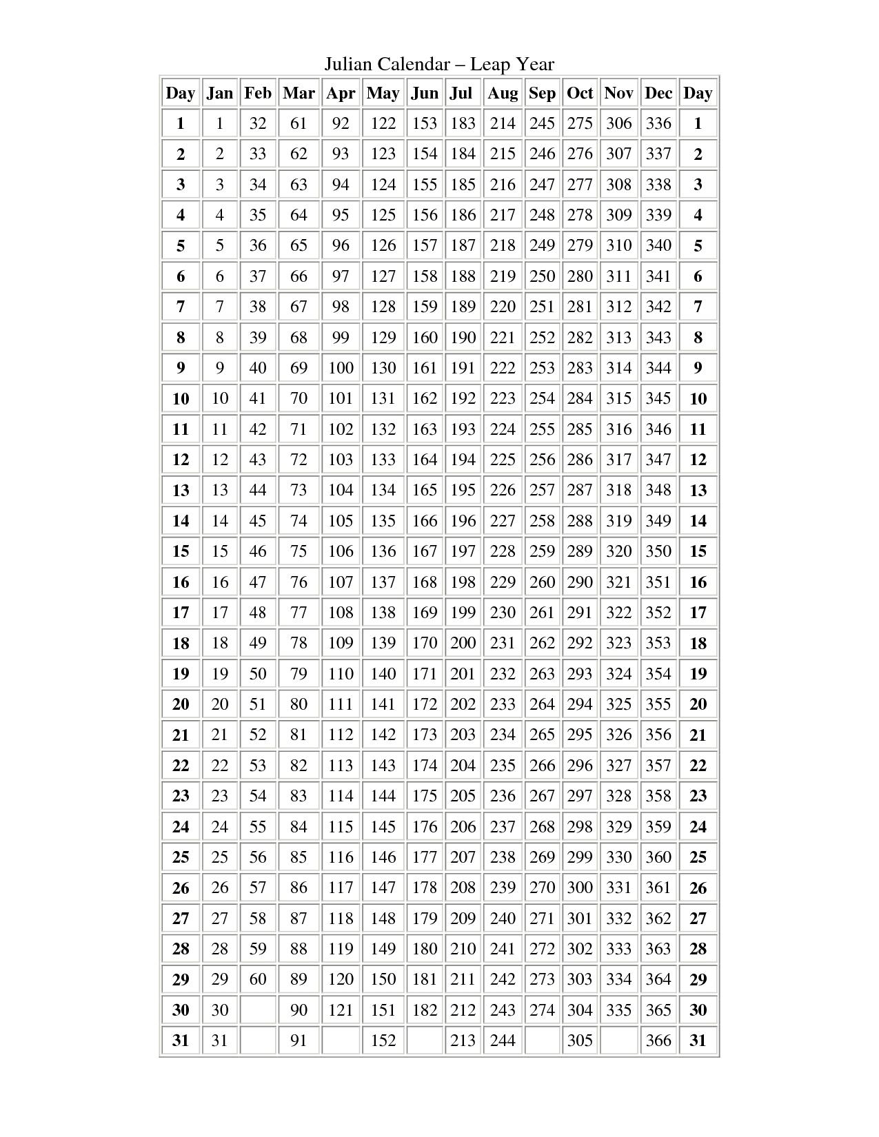 Julian Calendar No Leap Year - Calendar Inspiration Design with regard to Julian Calendar 2022 Leap Year