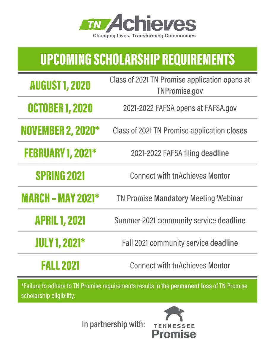 Loudon County Tn Schools Calendar 2021 2022 | 2022 Calendar with 2022- 2022 Bakersfield City School Districtcalendar