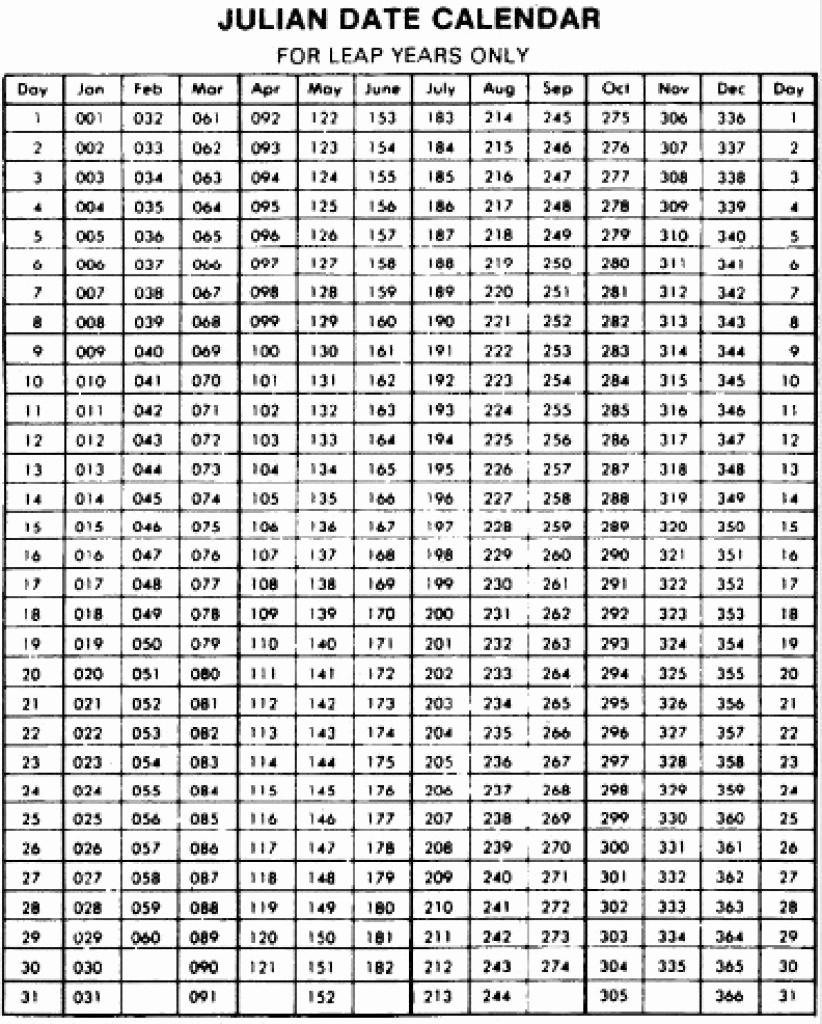 Military Julian Calendar 2020 Printable - Template regarding Julian Calendar 2022 Leap Year