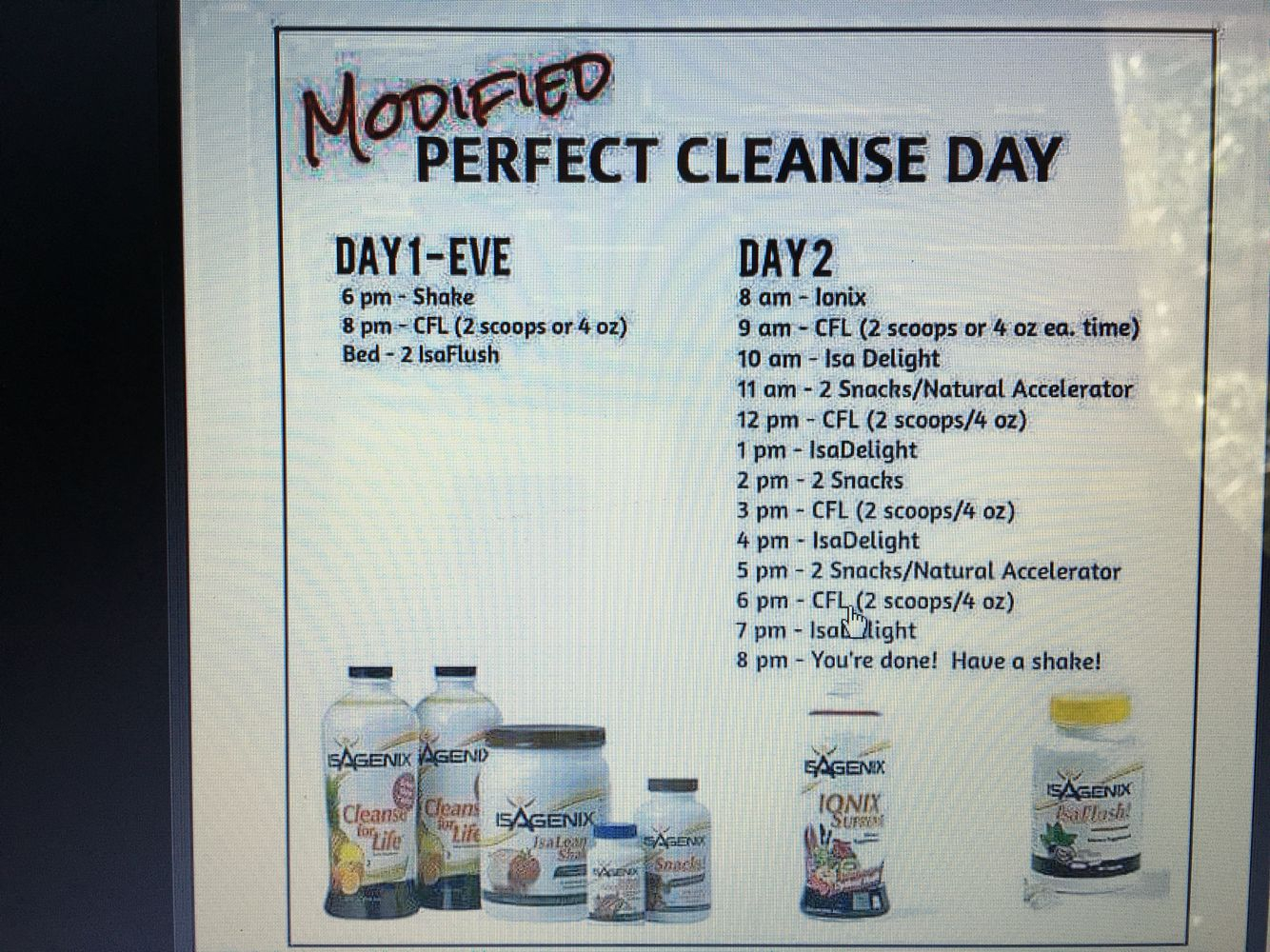 Modified Cleanse Day Schedule   Isagenix Cleanse, Day in Isagenix Shake Day Schedule Pdf 2022