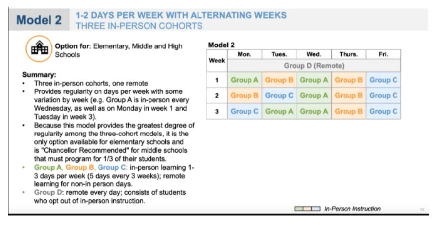 Myra S. Barnes Intermediate School 24 intended for Doe Nyc School Calendar 2022 2023