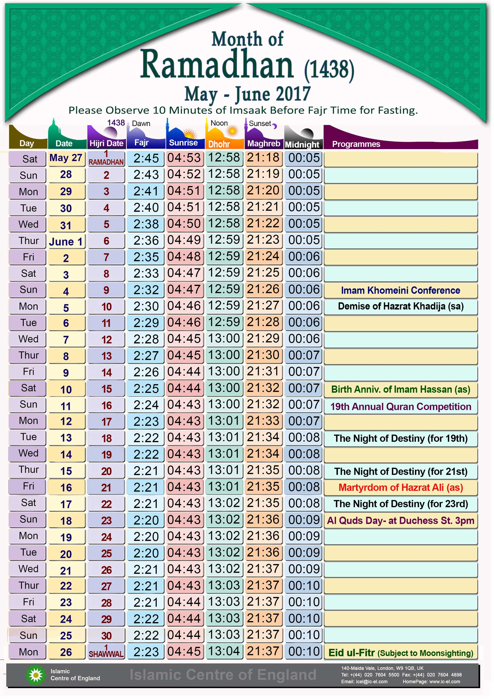 News with regard to Monthly Sun Set Times By Zip Code