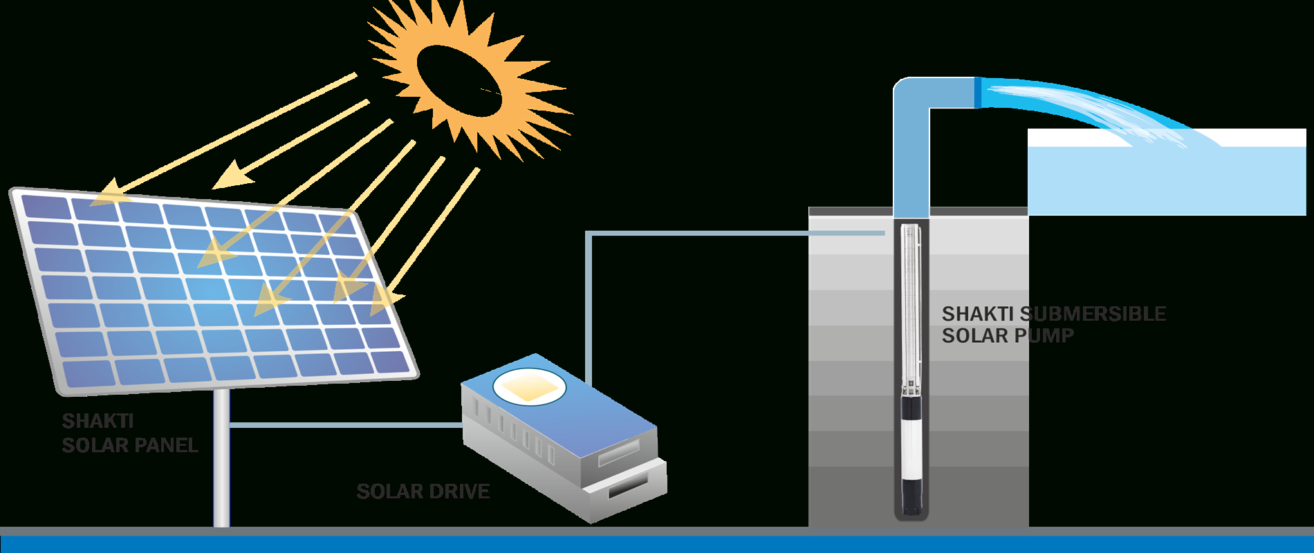 Note: In The Northern Hemisphere Solar Pv Panel Must Be inside Monthly Sun Set Times By Zip Code