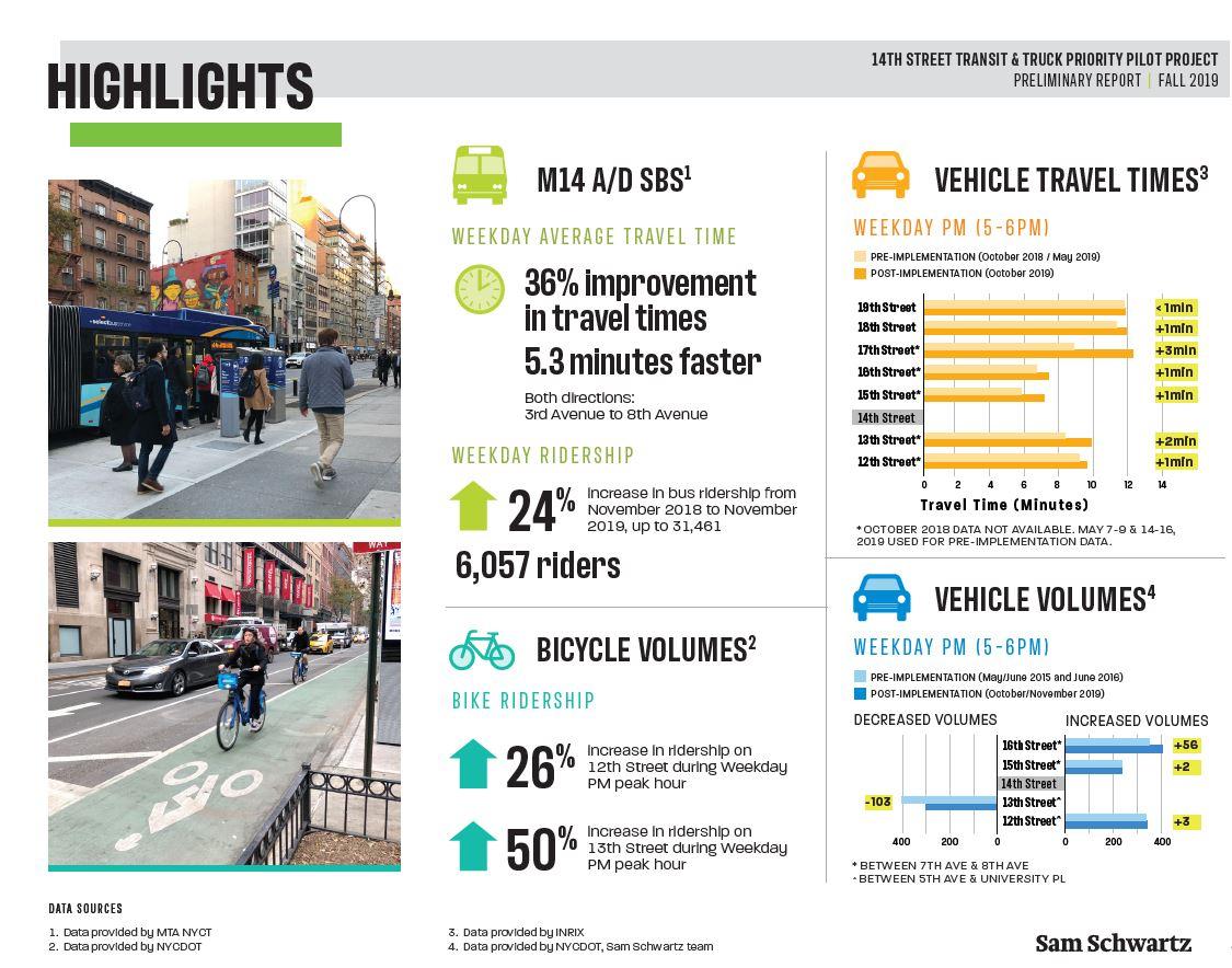 Nyc Alternate Side Parking Calendar 2020 | Calendar For regarding Alternate Side Parking 2022 Calendar
