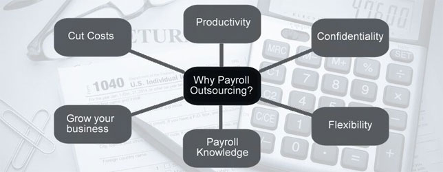 Payroll Services Arlington, Dallas, Seagoville, Fort Worth for Fort Worth Isd Employee Calendar