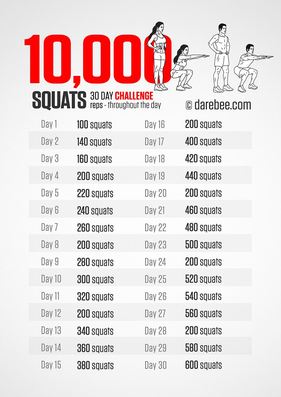 Pdf 30 Day 250 Squat Challenge - Calendar Template 2020 pertaining to 30 Day Squat Challenge Calendar