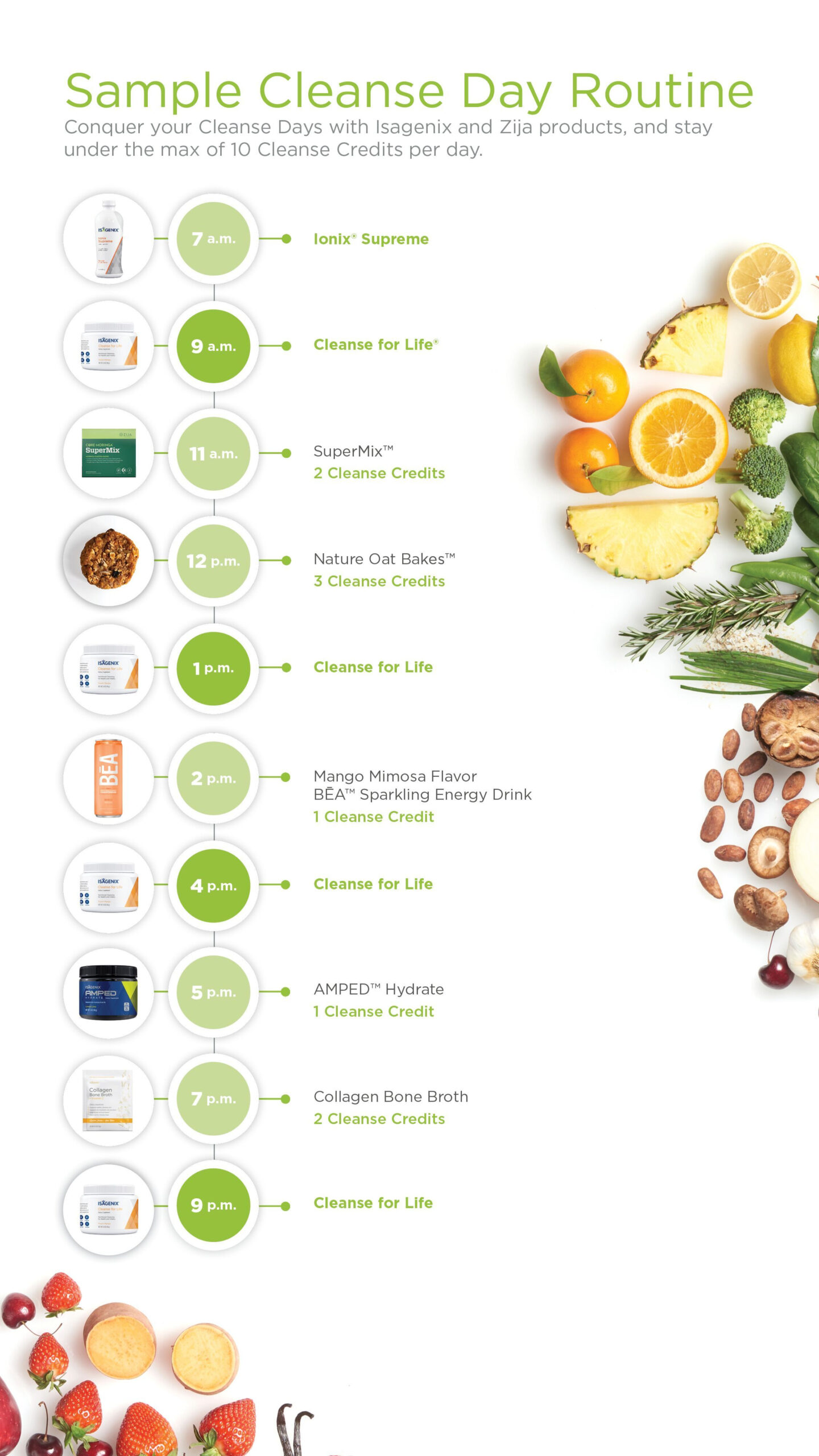 Pin On Isagenix Cleanse Day Schedule And Instructions intended for Isagenix Shake Day Schedule Pdf 2022