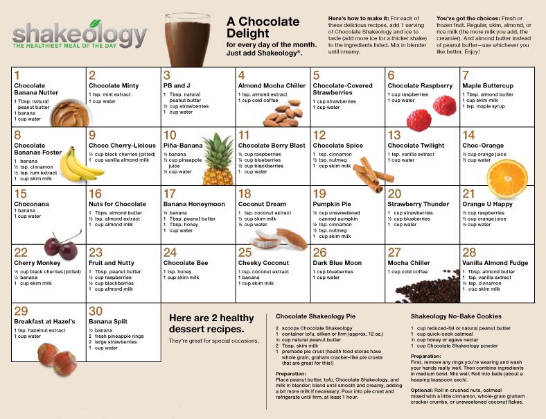 Pin On Shakeology regarding Isagenix 30 Day Calendar