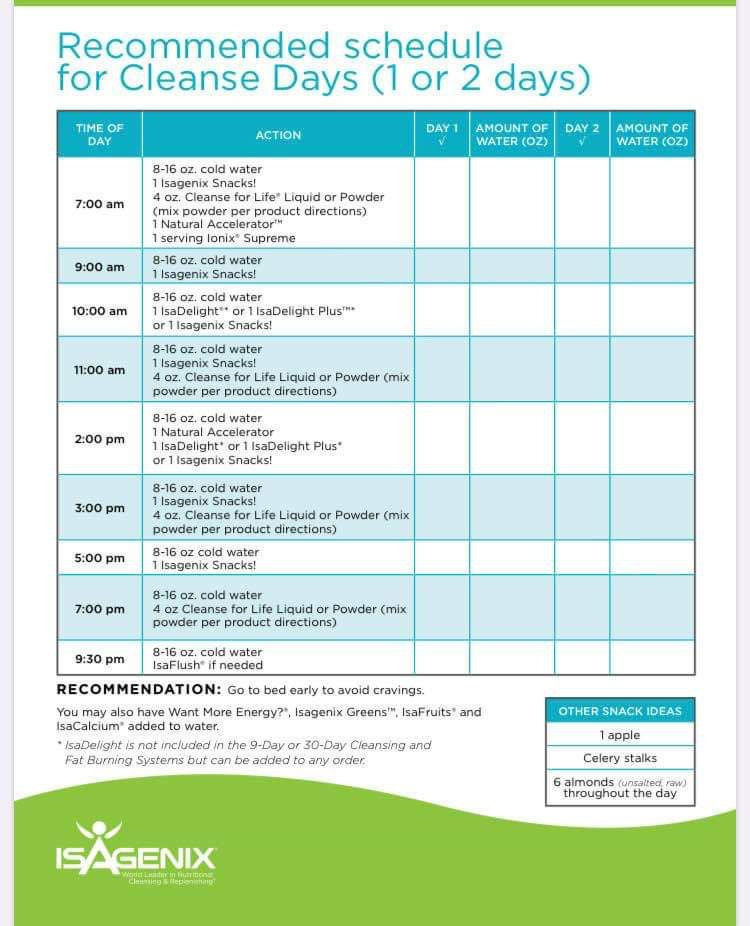 Pinbeth Day On Isagenix In 2020   Isagenix Cleanse for Isagenix Shake Day Schedule Pdf 2022