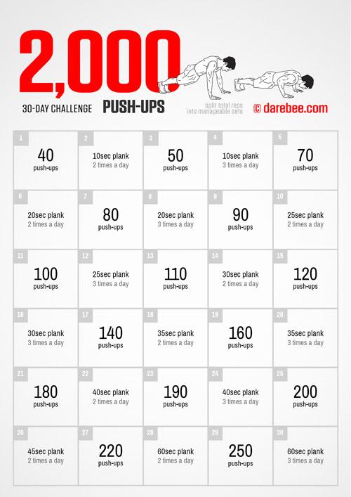 Push-Ups Guide regarding 100 Push Up Challenge Printable Pdf