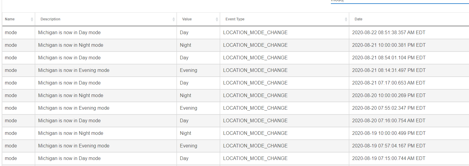 Rules Not Triggering With Sunrise/Sunset - Rule Machine within Printable Sunrise Sunset Times By Zip Code