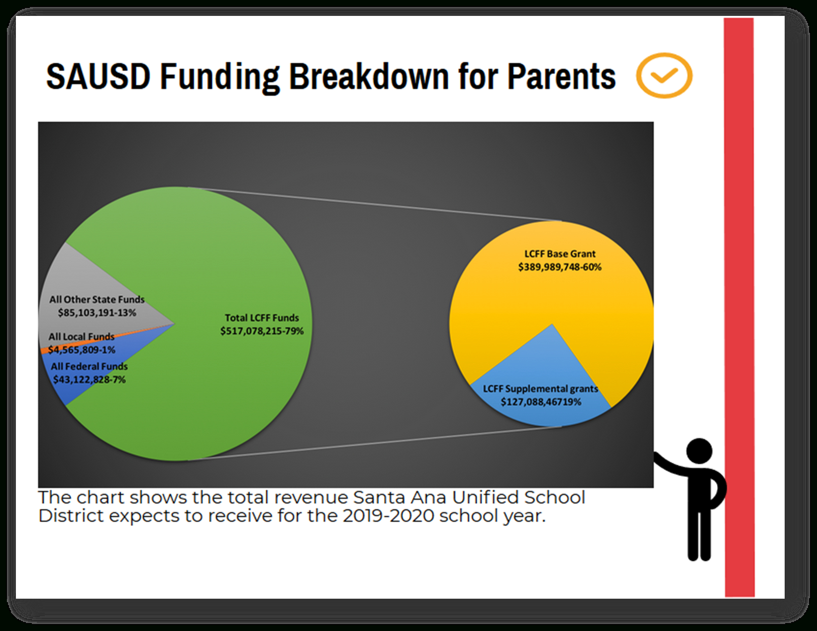 Santa Ana Unified School District Outlook | Printable with regard to Santa Ana Unified School District Outlook