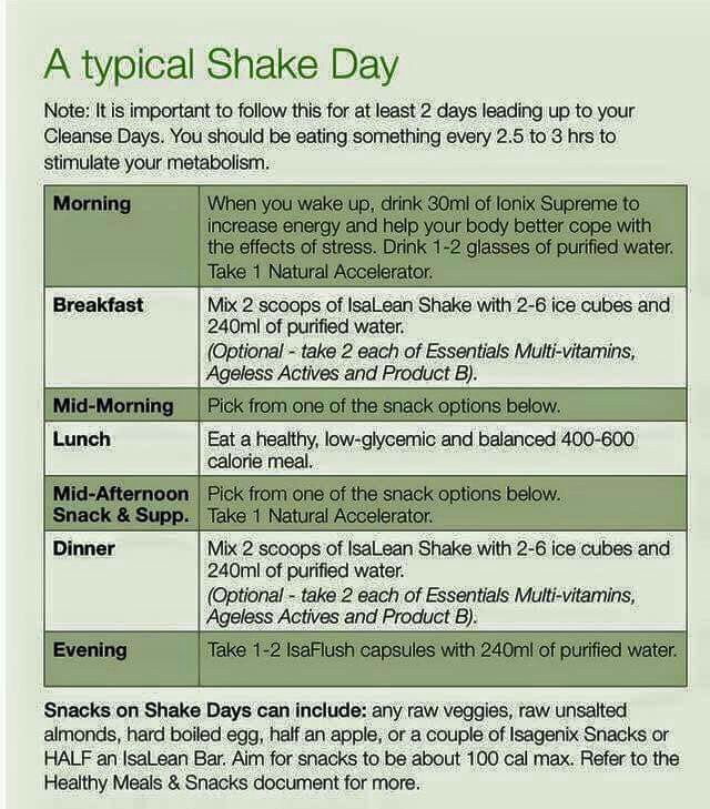 Shake Day (With Images) | Isagenix Cleanse with Isagenix 30 Day Schedule Pdf