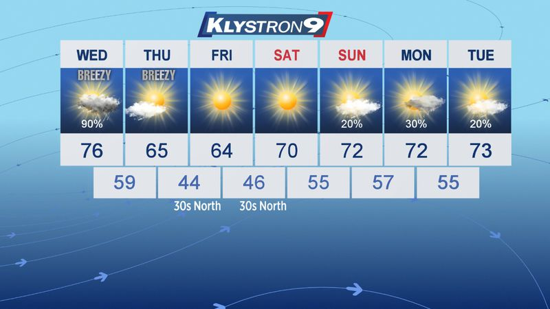Strong Storms In Tampa Bay To Usher In Cooler Weather intended for Tampa Bay Performing Arts Calendar
