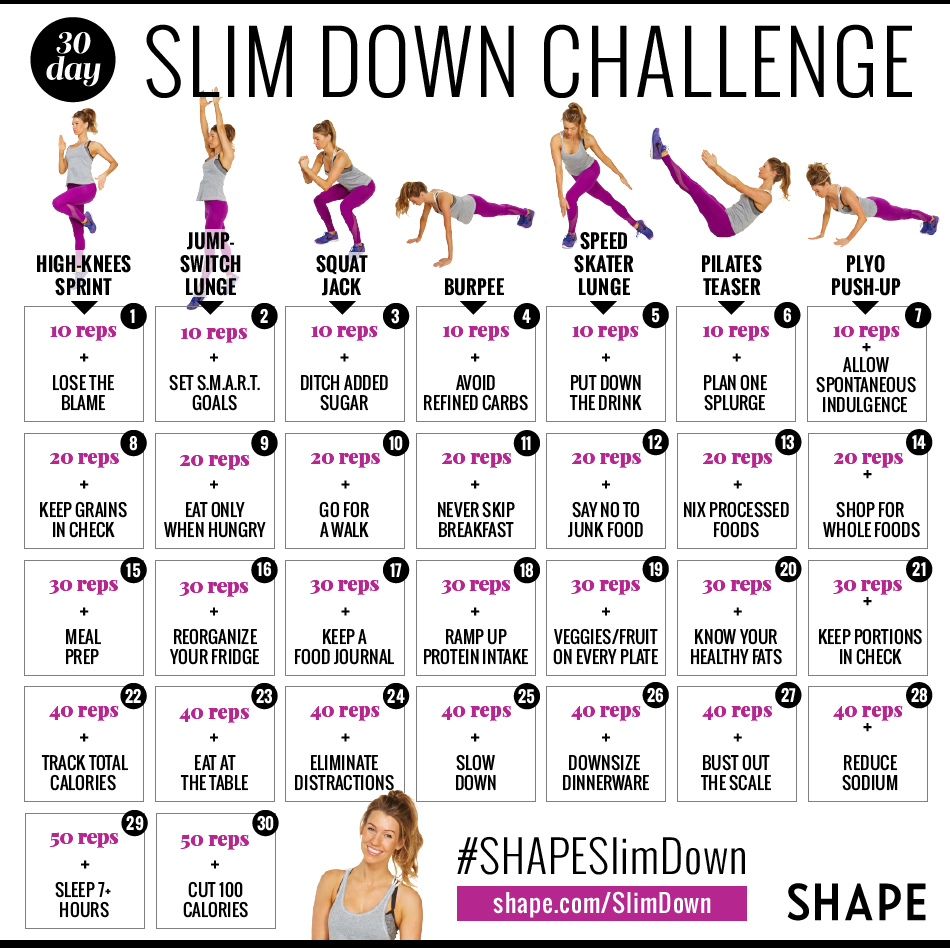 The 30-Day Shape Slim Down Weight Loss Challenge | Shape for 100 Push Up Challenge Printable Pdf
