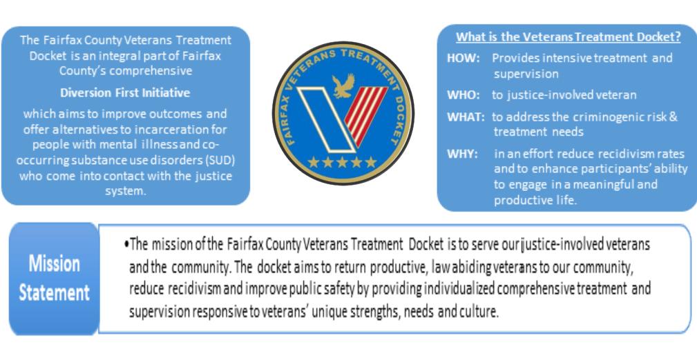 Veterans Treatment Docket   General District Court pertaining to Lane County Circut Coirt Days