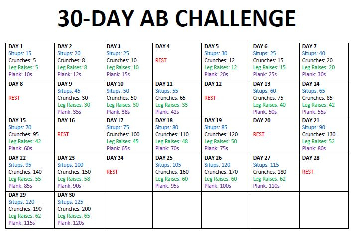 30 Day Ab Challenge Calendar - Same 4 Exercises Each Day within 30 Day Fitness Calendar
