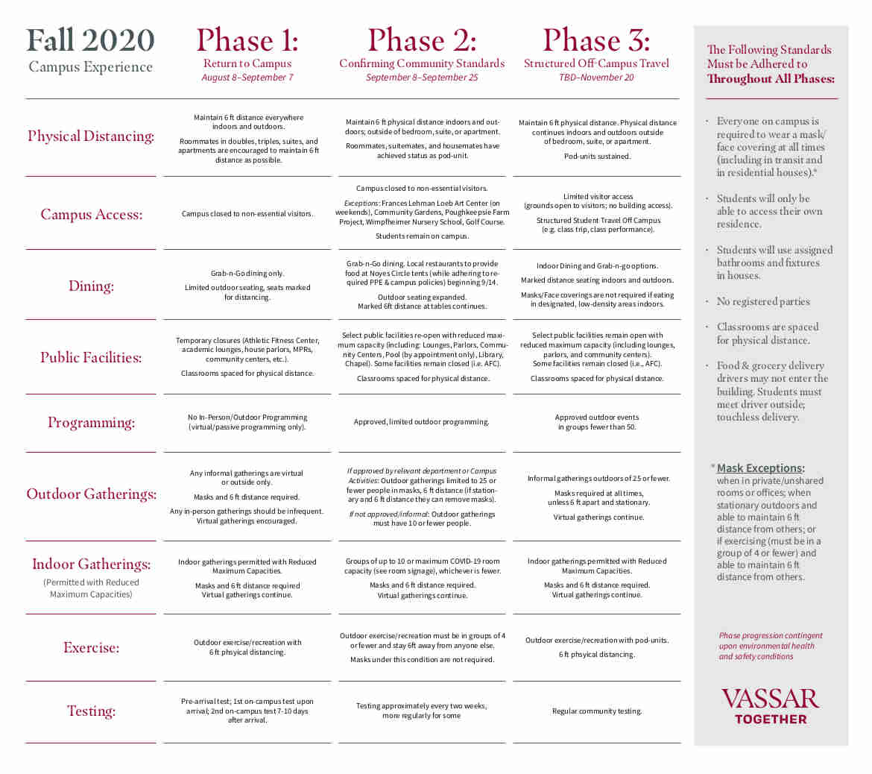 Aramco Calendar 2020 Pdf Regarding Calendar 2021 Aramco with regard to Fort Zumwalt 2022 2023 Calendar