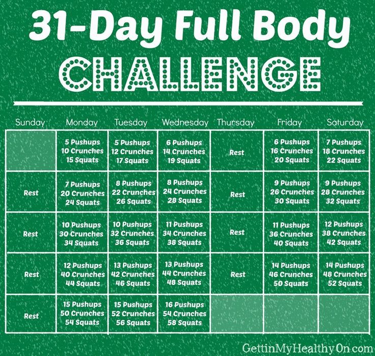Image Result For Inches Challenge Calendar October 2017 within 30 Day Fitness Calendar