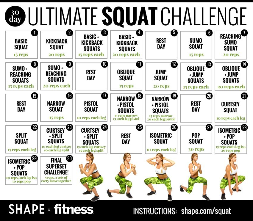 Pin On Fitness & On The Lighter Side regarding Butt And Leg Challenges